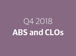 Asset-Backed Securities and CLOs: The New Issuance Engine that Could - Image Thumbnail