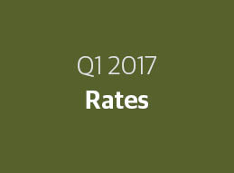 Rates Reflect Market Optimism - Image Thumbnail