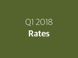 Rates: Anticipate Further Yield Curve Flattening  - Image Thumbnail