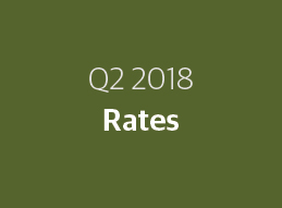Rates: Higher Yields, Flatter Curve - Image Thumbnail